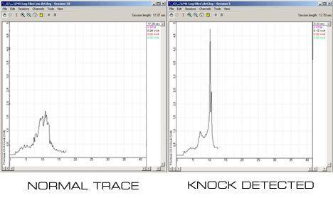Phormula Knock Datalogged